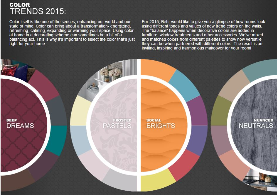 behr color trends 2015